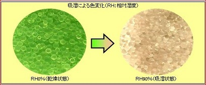 シリカゲル色変化400px.jpg